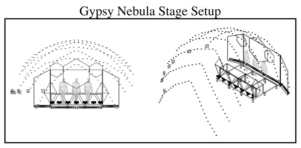 Gypsy Nebula stage plan displaying the three non-rectangular projection surfaces, dotted lines represent stage enclosure