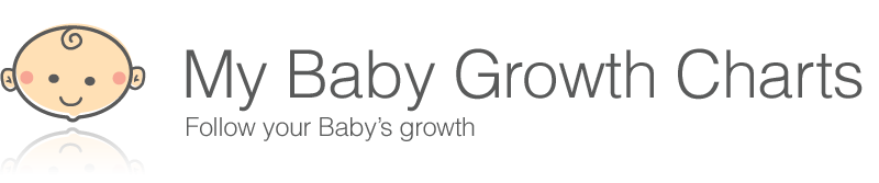 My Baby Growth Charts Appseez