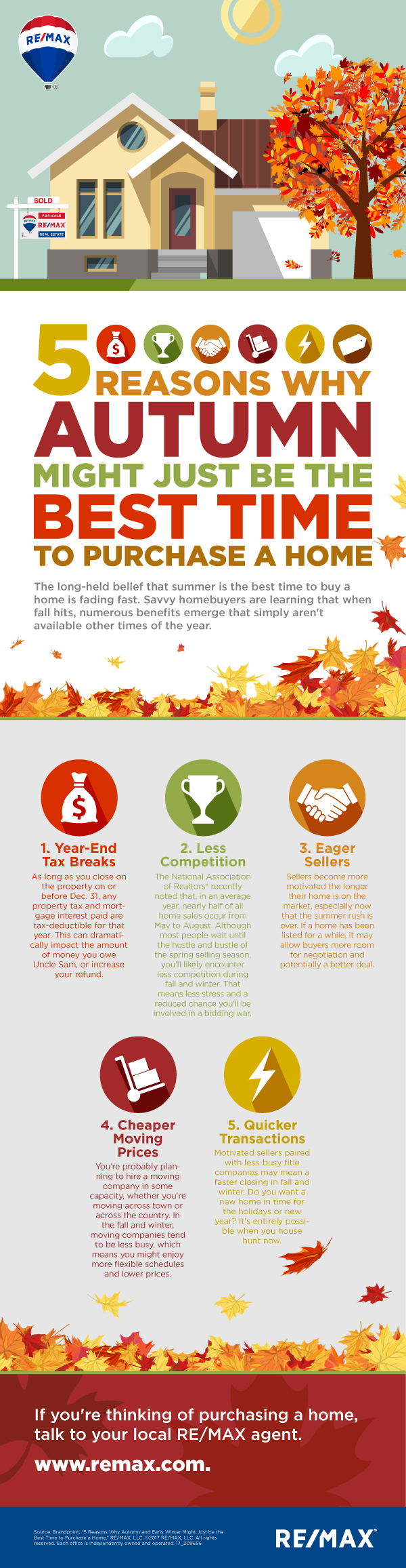 17_209656_Fall_Infographic_Autumn_Homebuyer_600.jpg