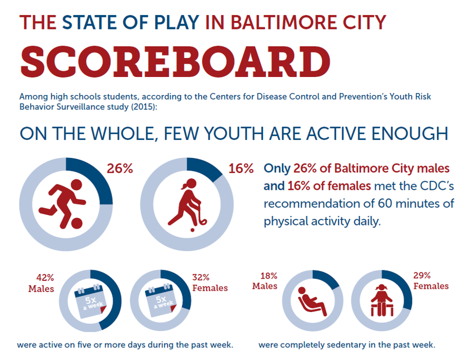 CDC Top Baltimore.png
