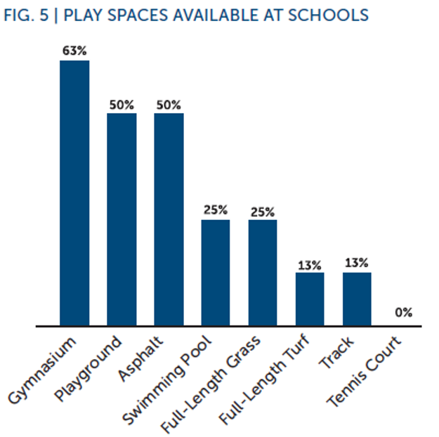 Play Spaces at Schools Bmore.png