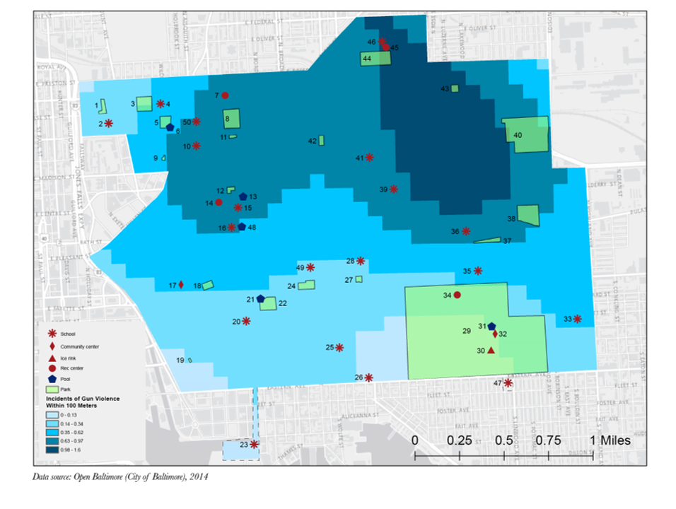 This is a heatmap on gun violence that shows that Madison-Eastend, Milton-Montford, Middle East, Johnston Square, Old Town, Dunbar-Broadway, and McElderry Park neighborhoods have the highest incidences of gun violence—an average of .77 incidents per 100 meters in 2014. The source of this data is from Open Baltimore. Also, featured on the map is the location of schools, parks, rec centers, pools, a ice rink, and a community center in the Project Play: Baltimore study area.