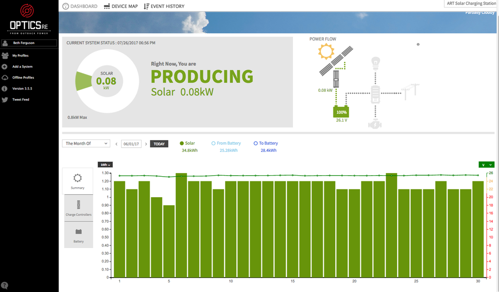 PCL Solar Data.png