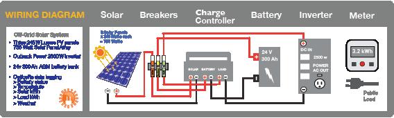 UT wiring diagram 2.5x8.png