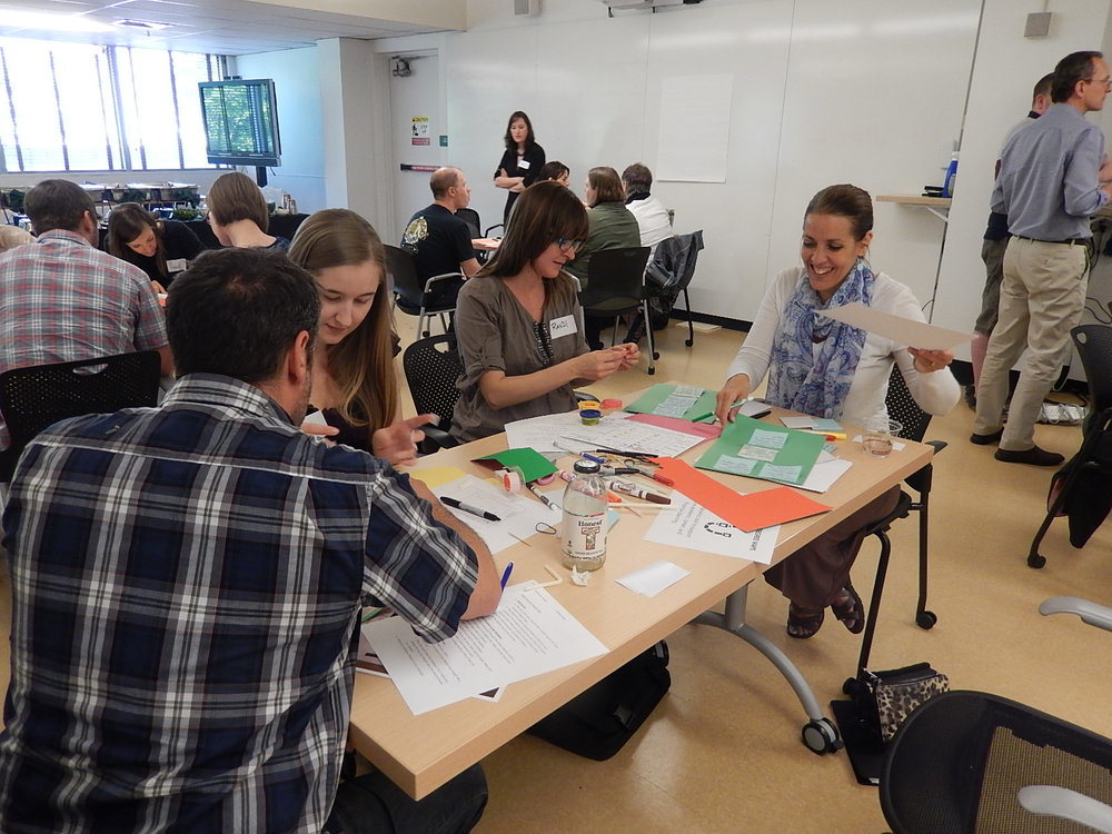 Series of workshops were designed to help identify key opportunities and prototype solutions.
