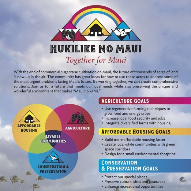CIVIC ENGAGEMENT: The Hukilike No Maui coalition encourages the people of Maui to form cross-sector solutions to address the land transition - an example of collective action for the public interest.