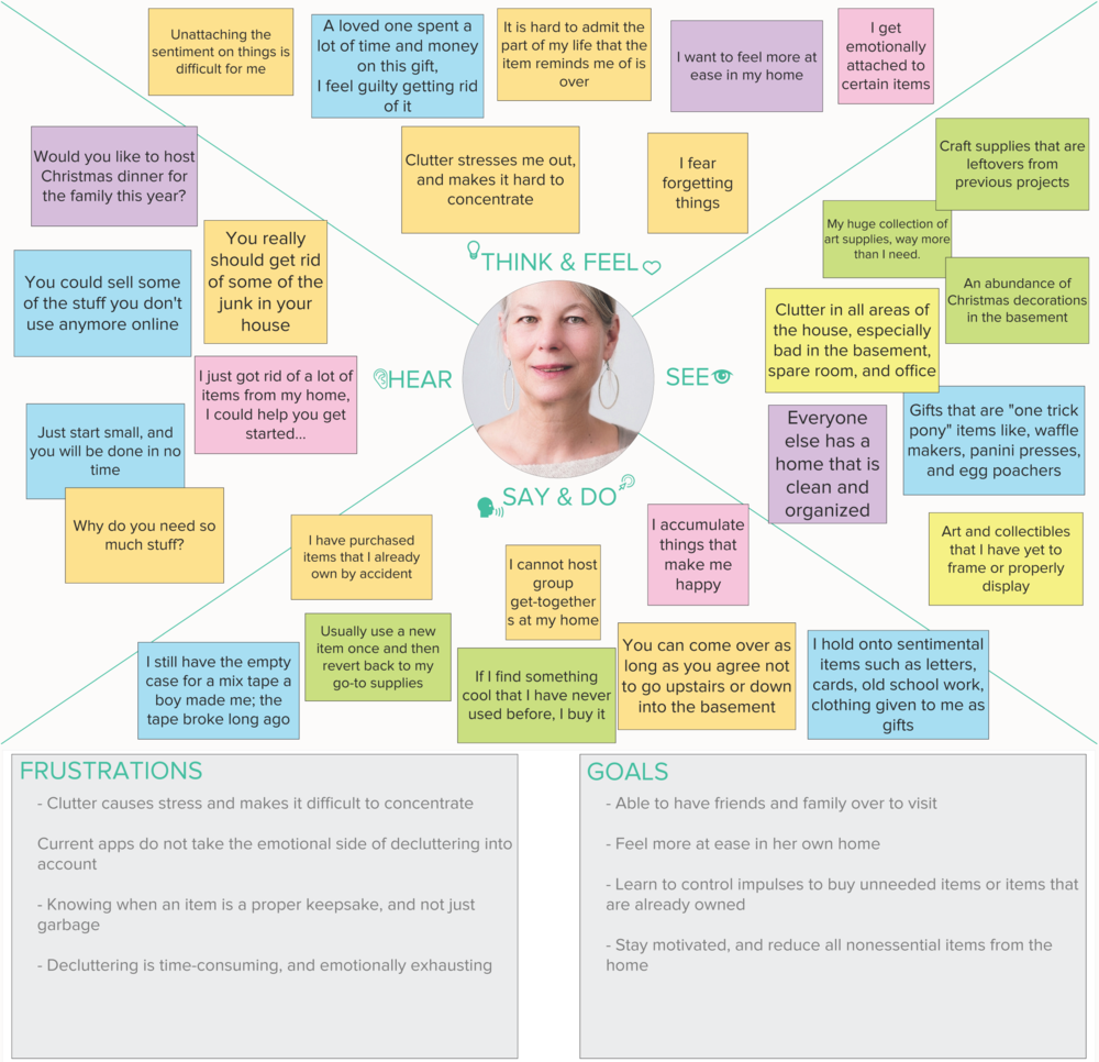 EMPATHY-MAP_Emma(Reduced).png