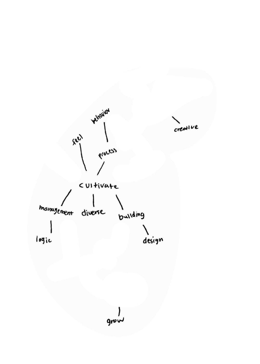 EunJi_Byun_Visual_Glossary_Page_25.jpg