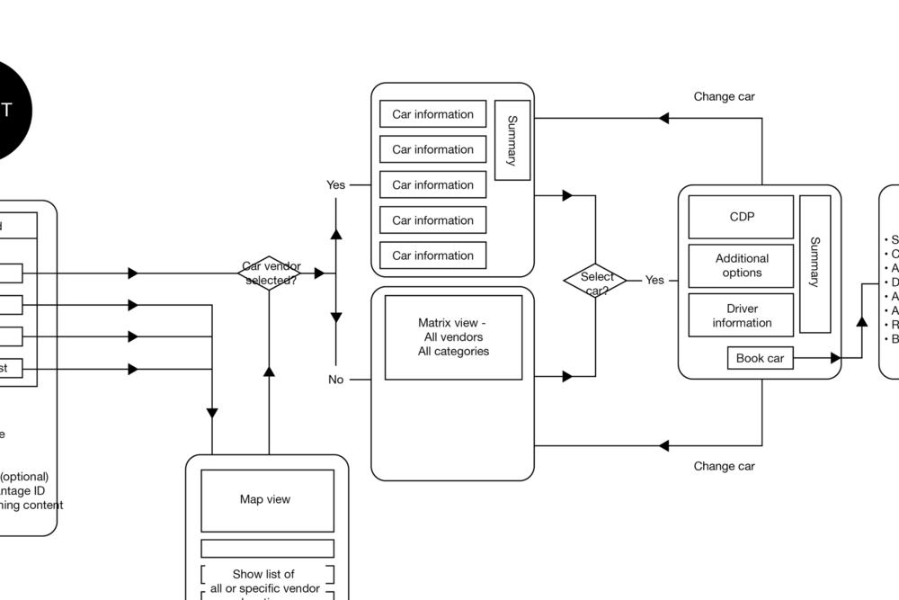 car-planner-detailedflow-v3-01.png