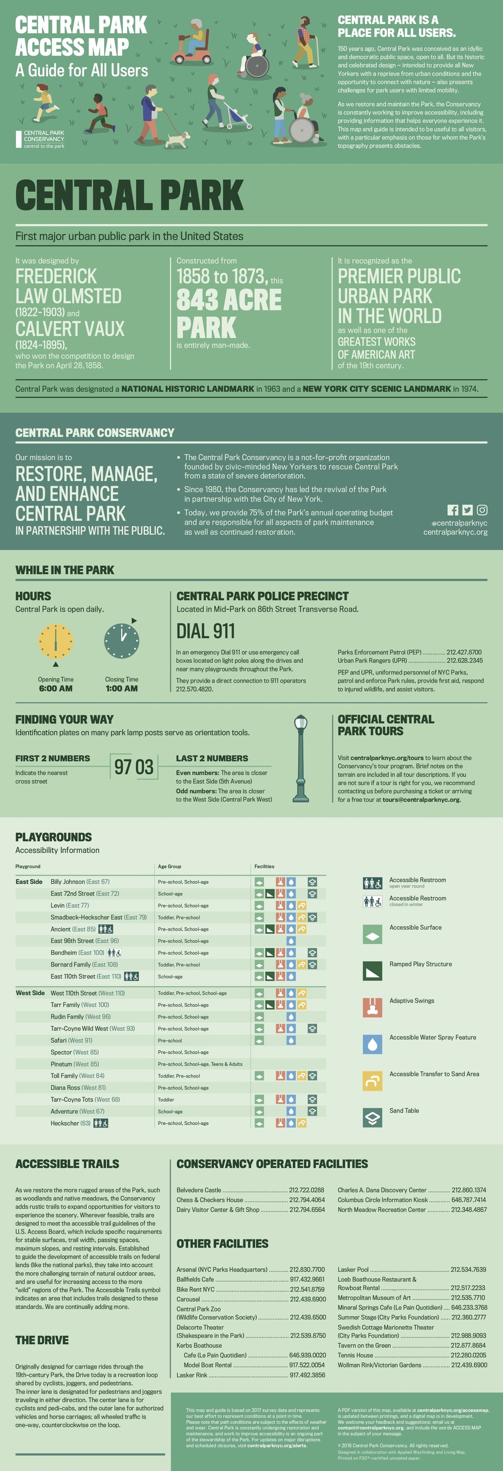 Central_Park_Access_Map.jpg