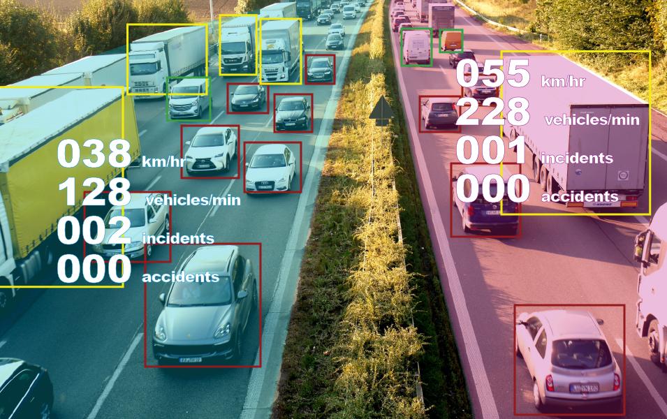 KOUNT Traffic Management