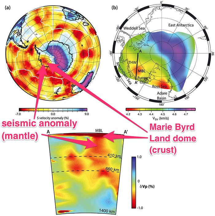 测量结果显示的南极洲西部底层岩浆的喷发。(海莲娜塞鲁西等/ JGR Solid Earth; Business Insider)