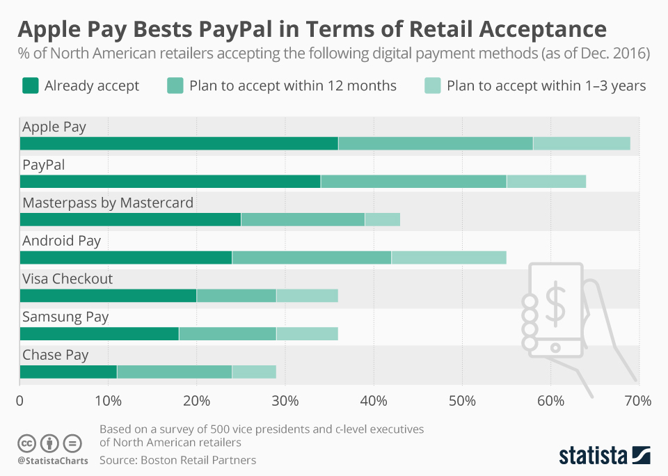 retail acceptance of mobile payments.jpg