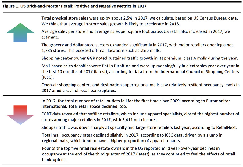 Retail Industry Analysis 2018.png