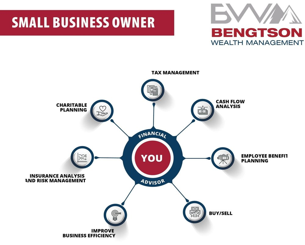 Small Business Owner Services