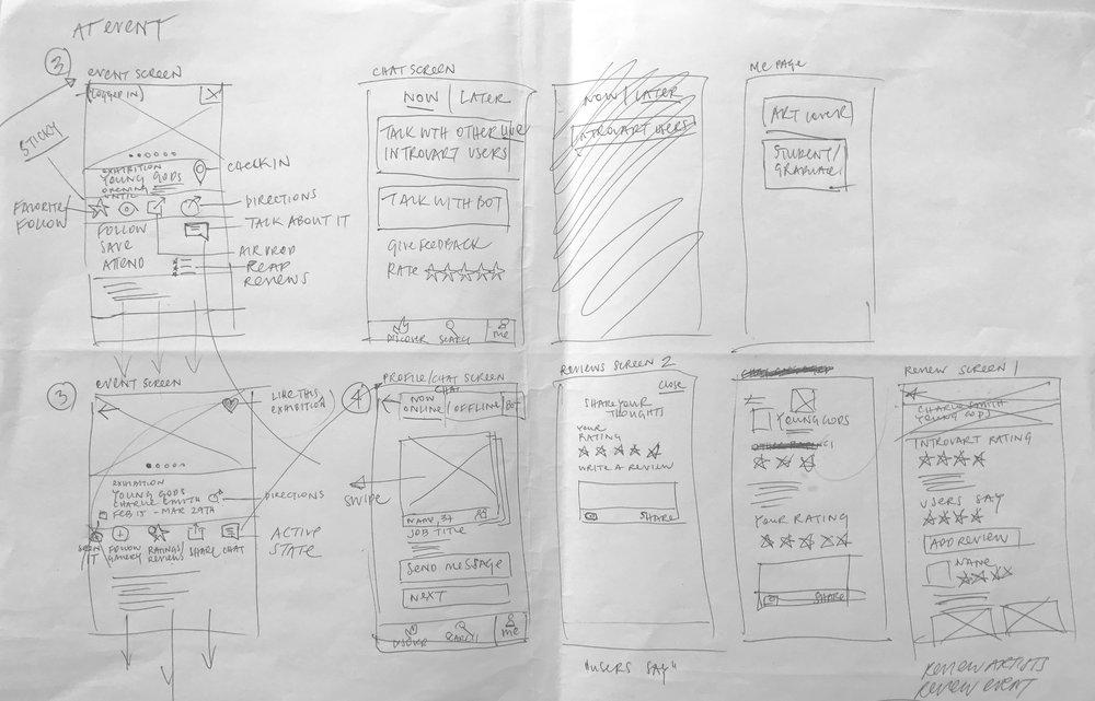 + magnify paper prototype