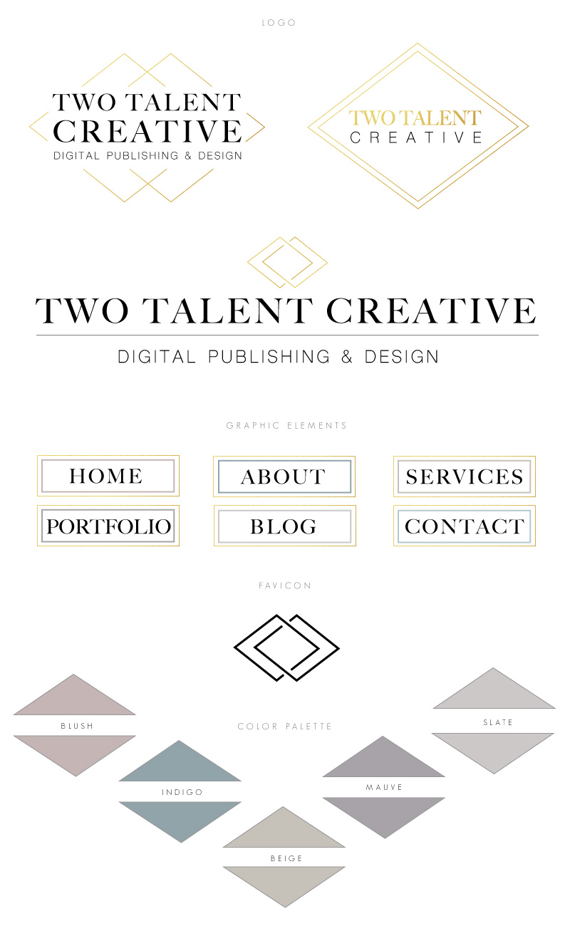 Branding-Style-Board.jpg
