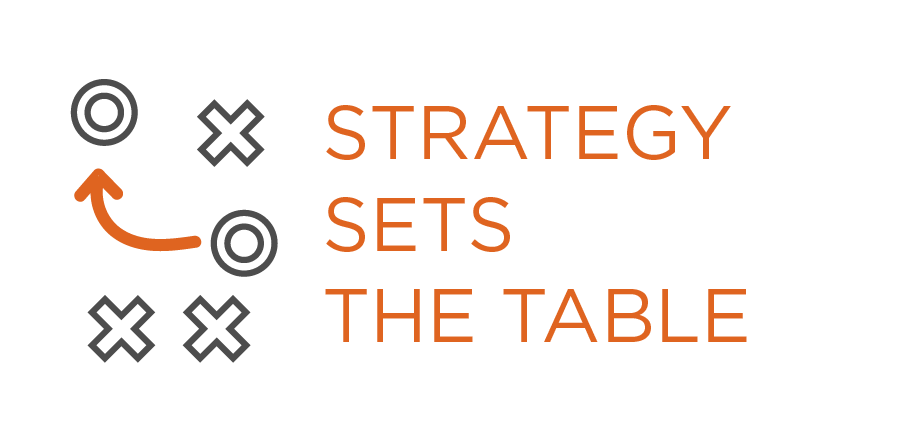 Solid strategic thinking informs our work, and we frequently engage with clients to provide strategic support.