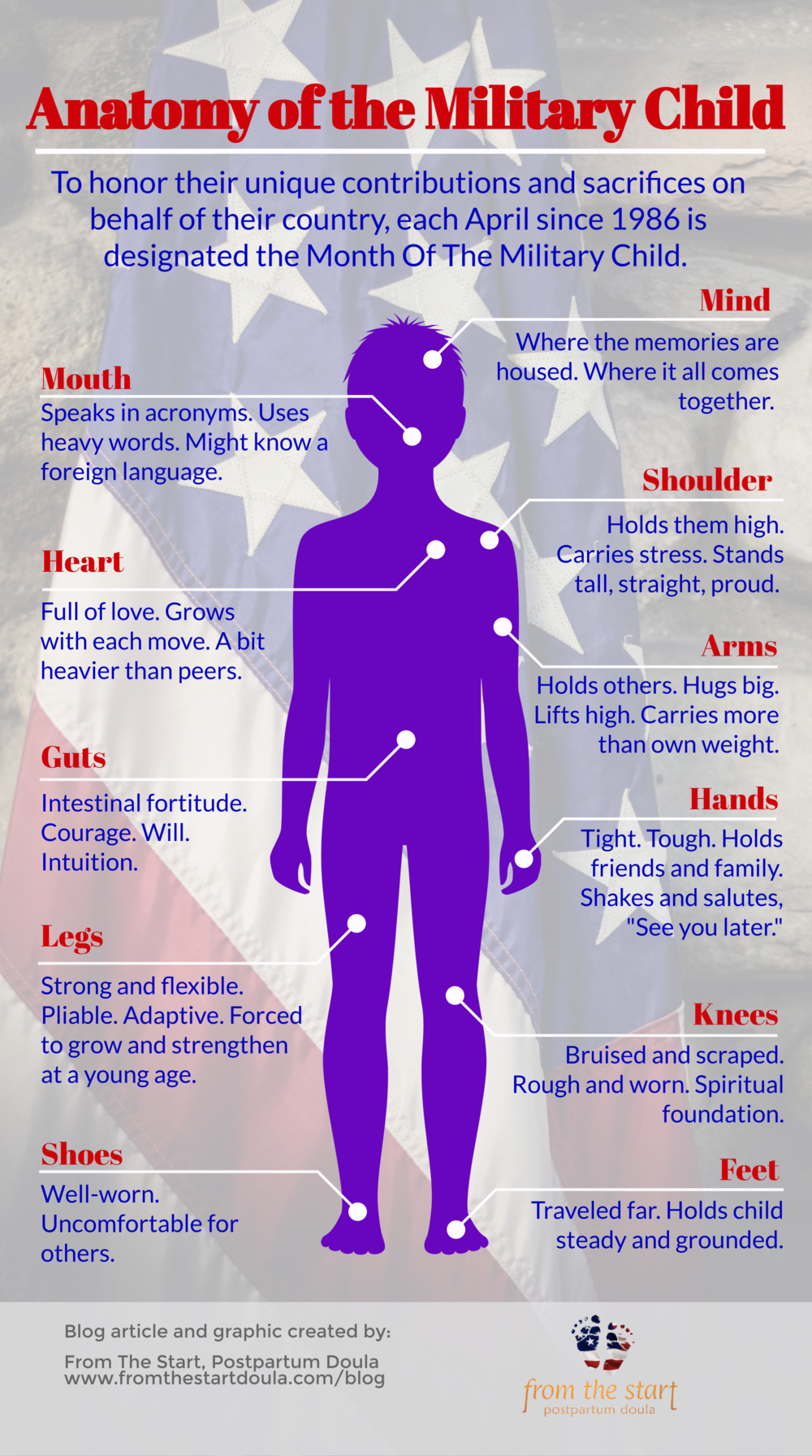 Anatomy-of-Military-Child-.png