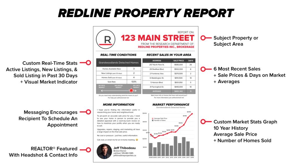 PropertyReportSample3.png
