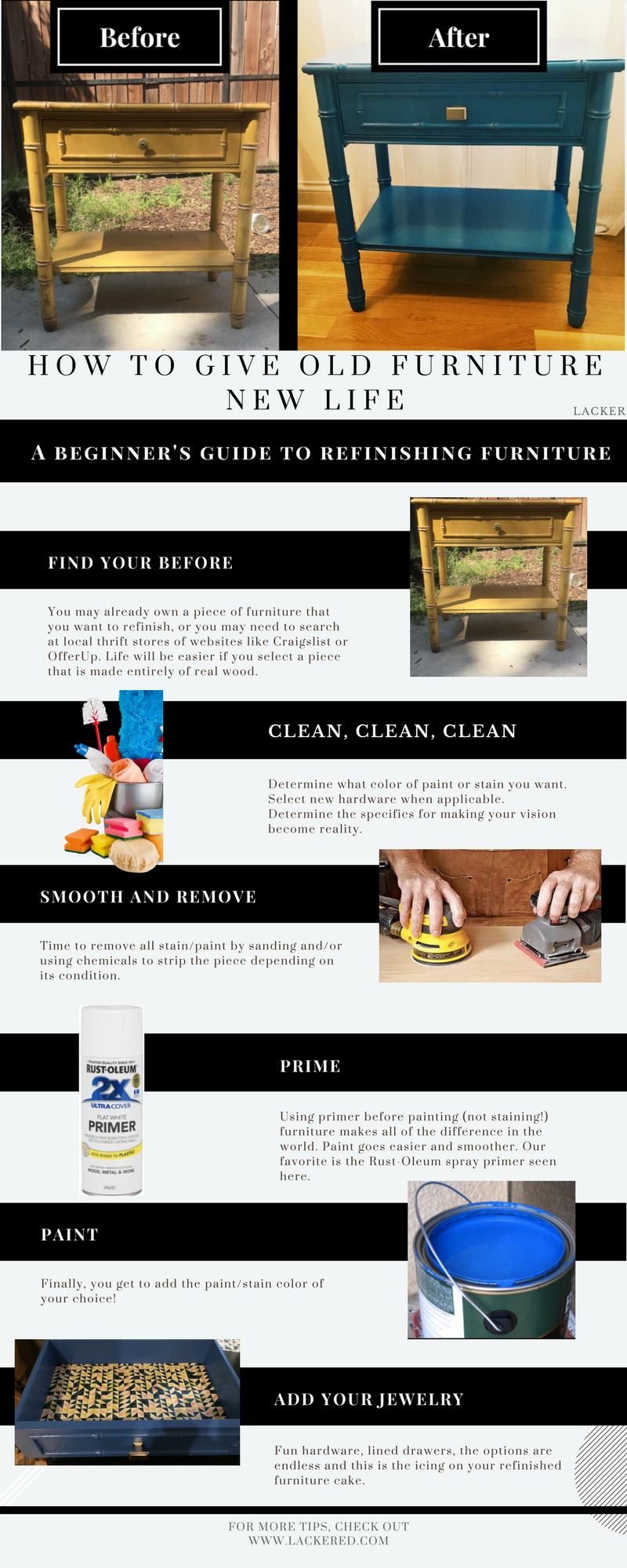 Beginners guide to refinishing furniture.png