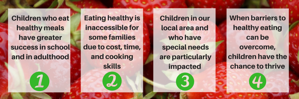 Children who eat healthy have greater success in school and in adulthood-2.png
