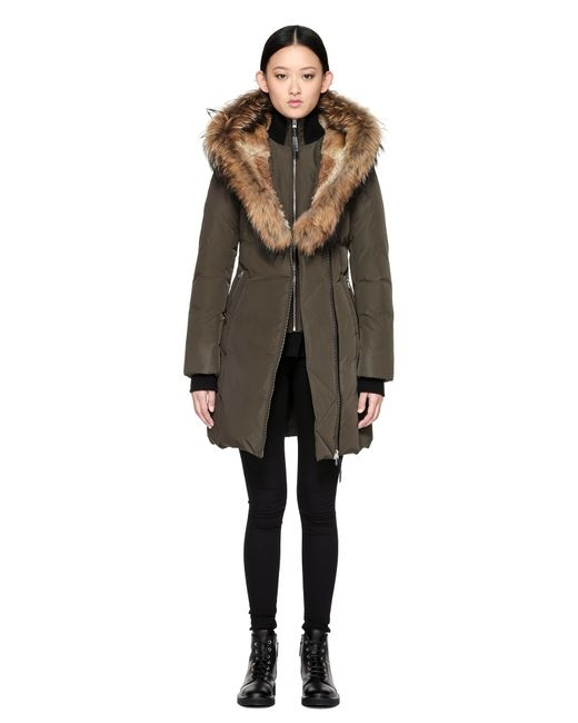 7) Lined Mid Length Coat : We gotta have a coat. #staywarm