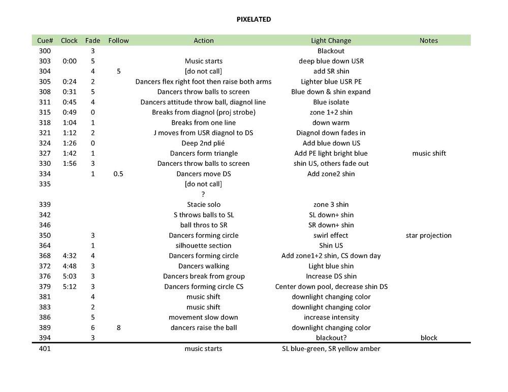 JessicaThesis_LT_CueSheet v2_Page_1.jpg