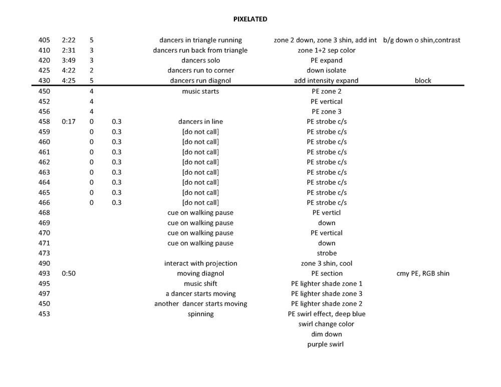 JessicaThesis_LT_CueSheet v2_Page_2.jpg