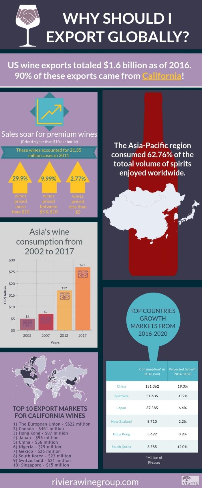 Wine-Export-Infographic.jpg
