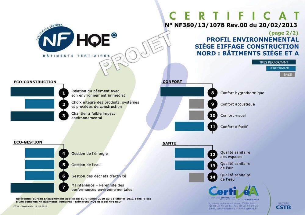 Eiffage siege nord_Certificat NF BT HQE__ PC_Page_2.jpg