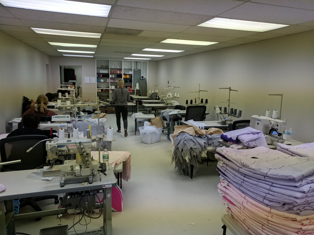 Clothing Manufacturing Careers