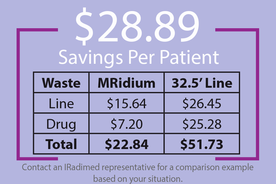 - Example ofpotential cost savings using Propofol