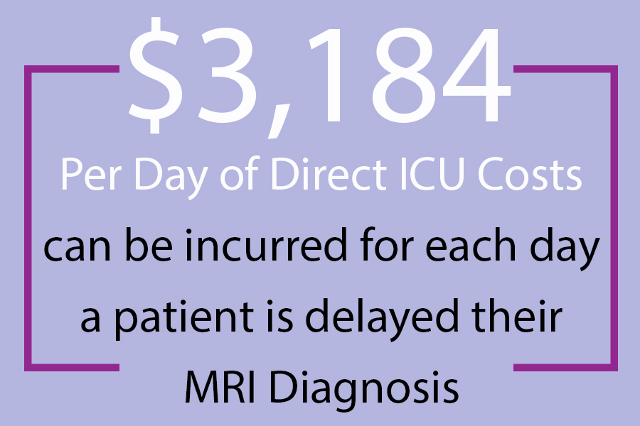 MRI Delay increases costs.jpg