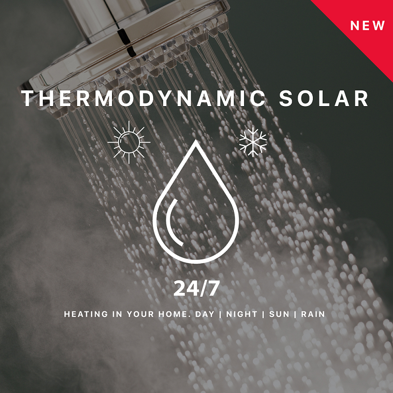 TCR Thermodynamic ad