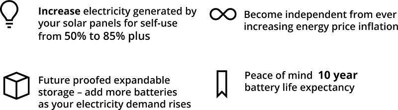 TCR Battery benefits