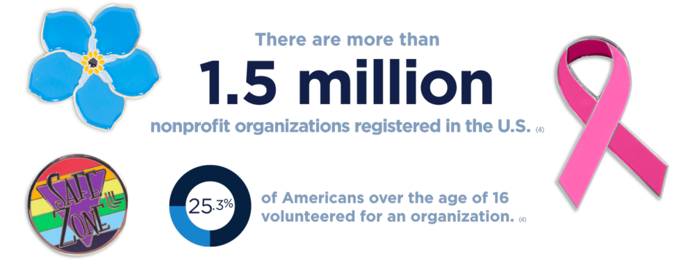 (4) http://nccs.urban.org/data-statistics/quick-facts-about-nonprofits