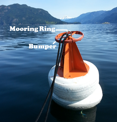 Some mooring buoy users are securing to the bumper ring of the buoy rather than the centre mooring ring. -