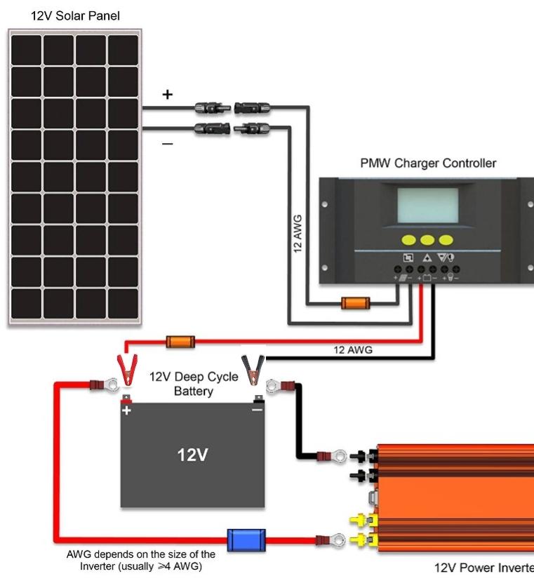SolarSketch.jpg