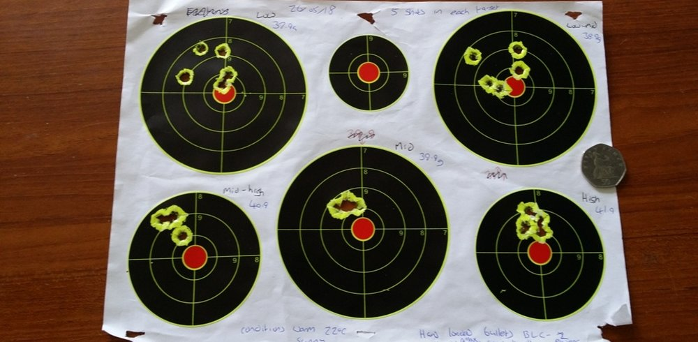 Example of different groupings for different load wieghts.jpg