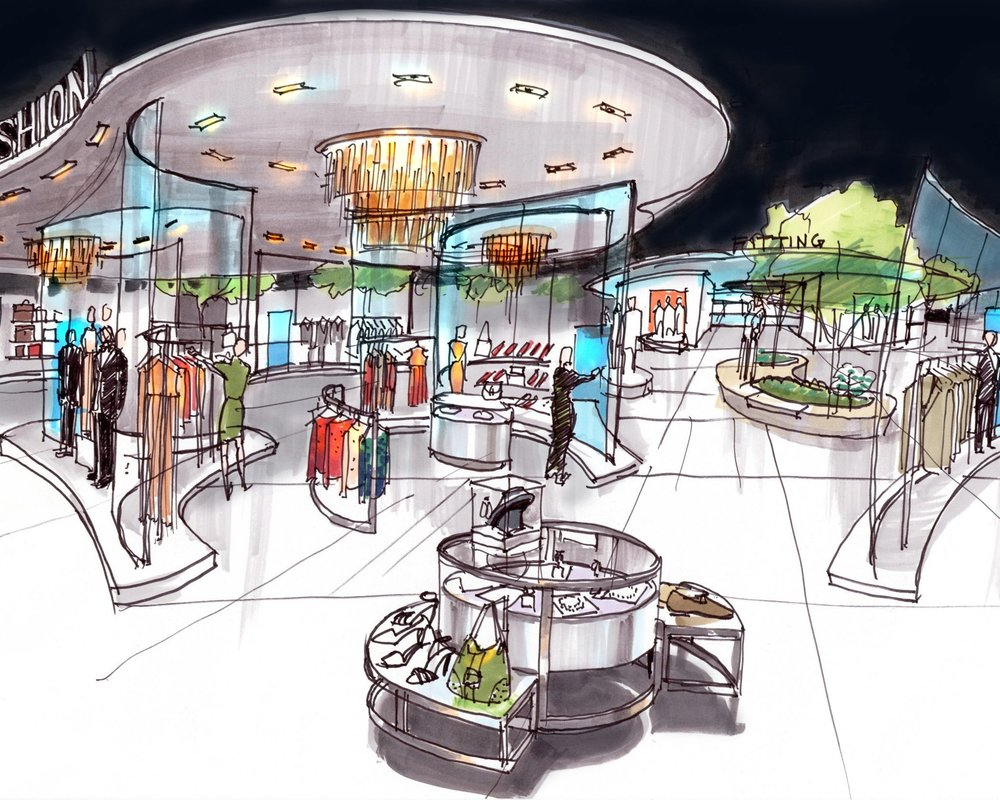 THE FUTURE OF RETAIL - CONCEPT SHOPS