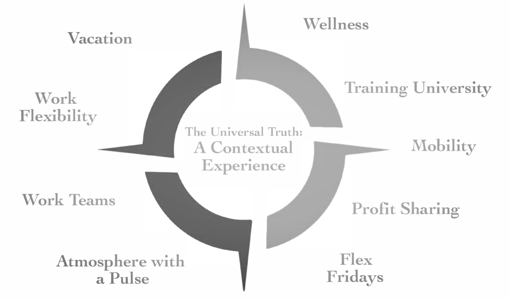 Employee Compass.PNG