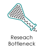 researchBottleNeck.png