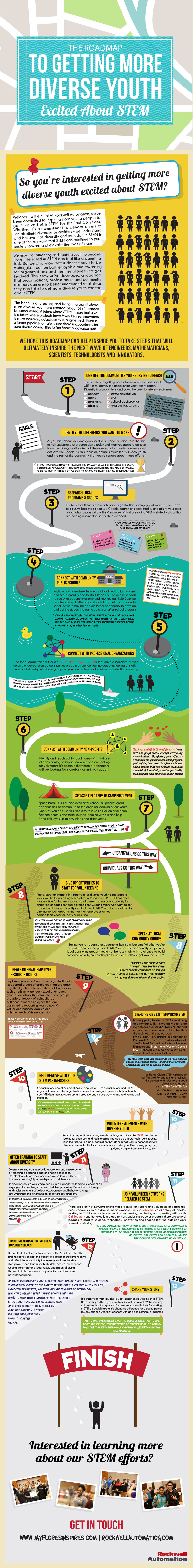 Rockwell Diversity Roadmap - Jay Flores.jpg