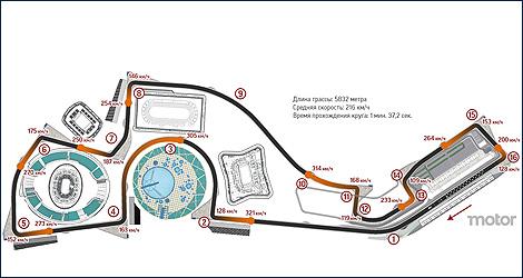 f1-russian-track-inline.jpg