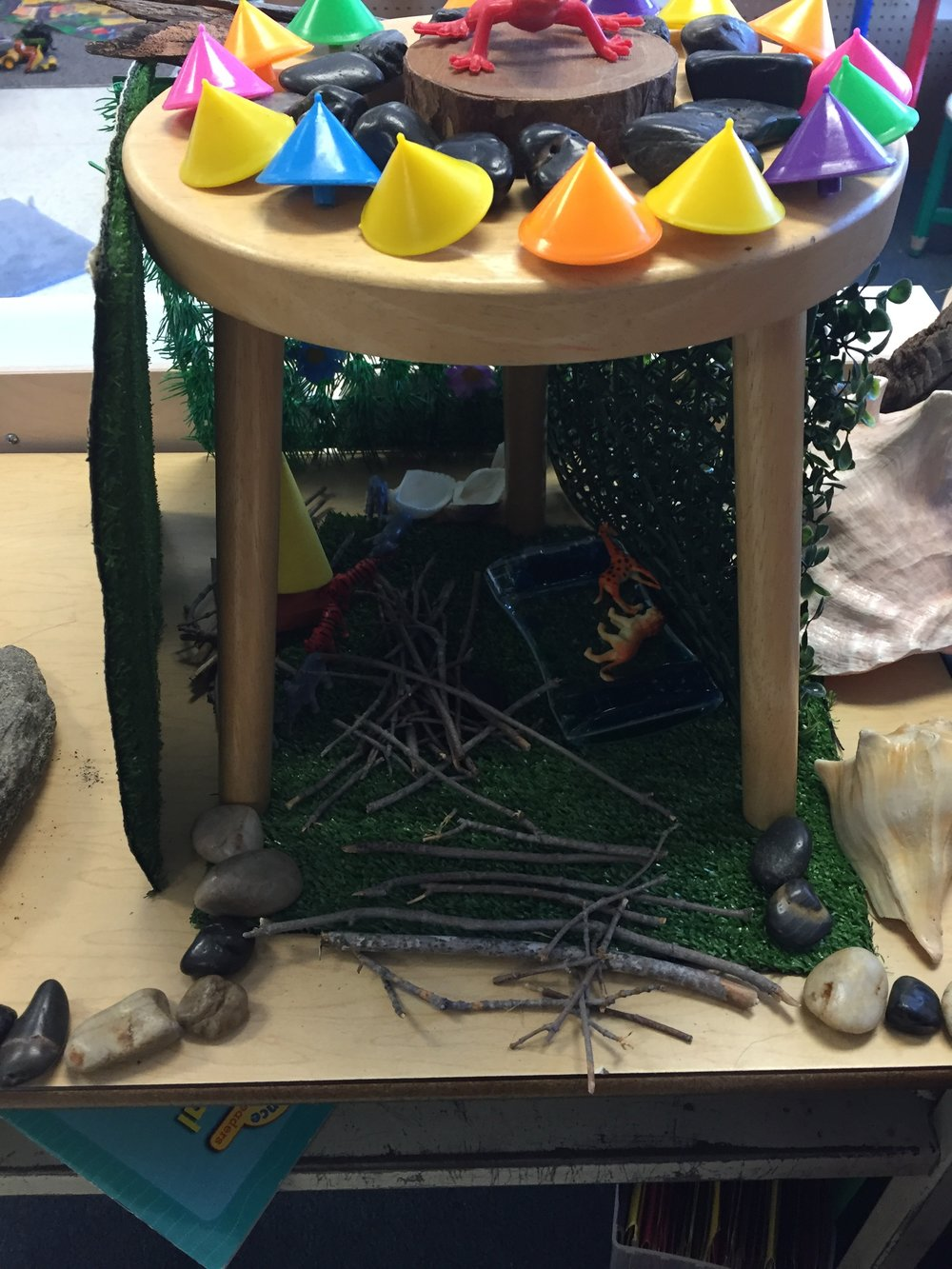 This is a great example of what students can create when left to their own inquiries and various types of materials.