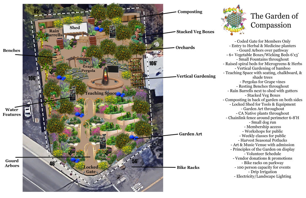 Terra Culture Designs, 2016 - Concept Design for vacant lot. Beyond your typical community garden model, there is the Garden of Compassion, living for today without borrowing from tomorrow.