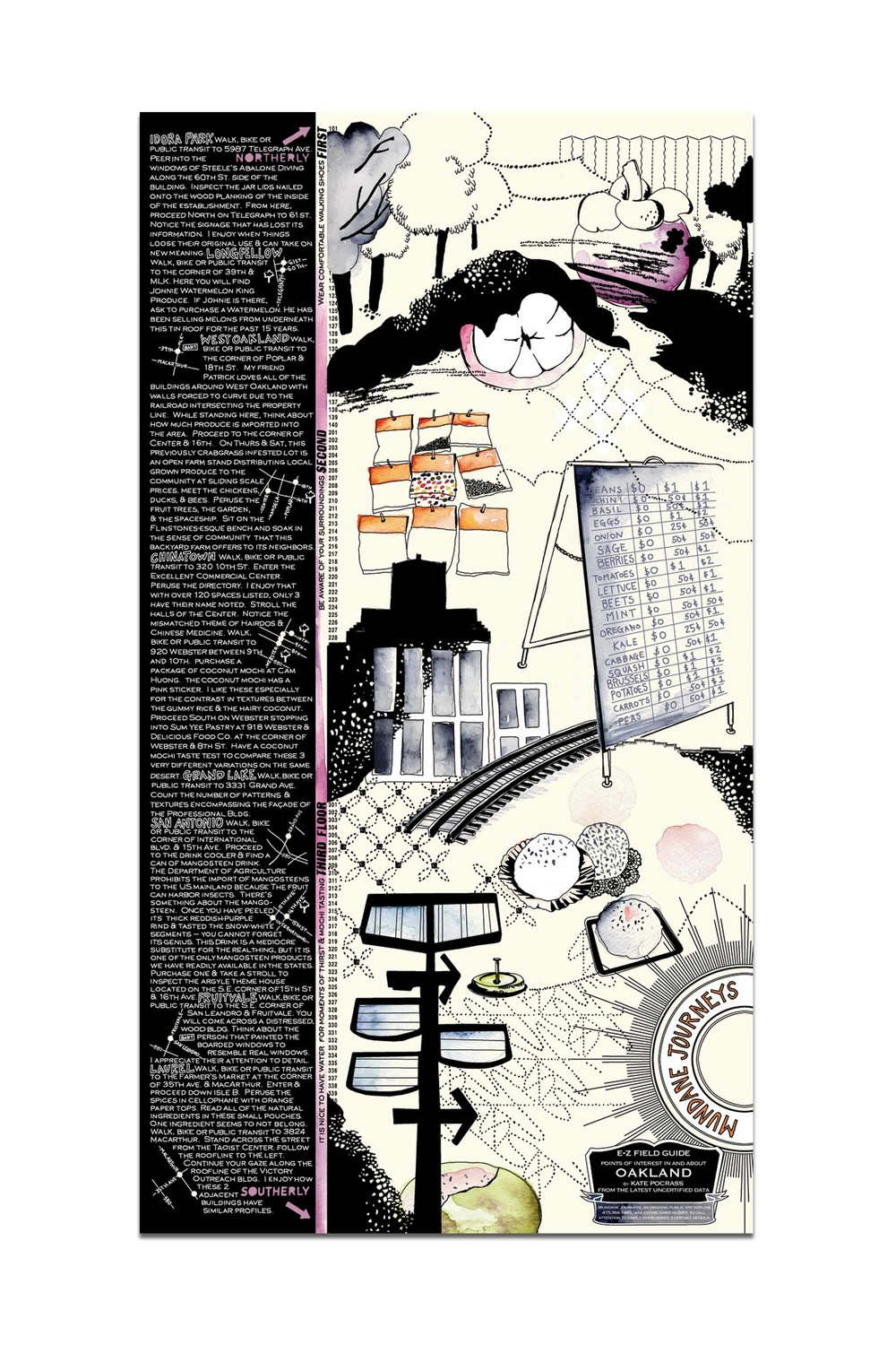 """13""""x24"""" poster of Oakland designed for Oakland Museum of California . Buy it here."""