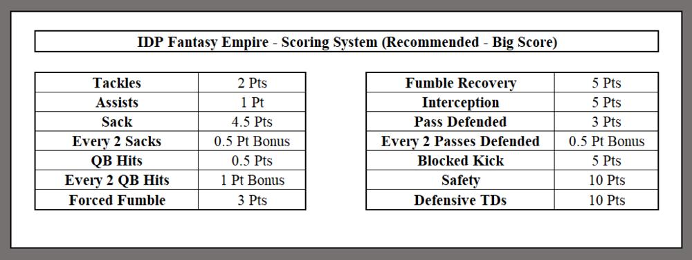 scoring system.PNG