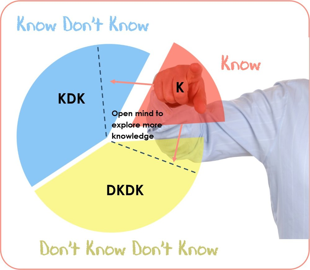 Know don't know.jpg
